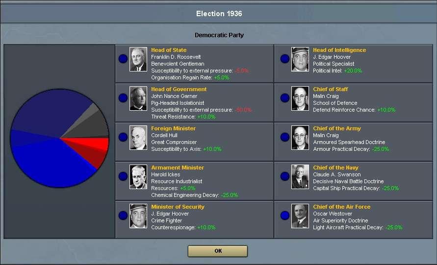 36elections.jpg