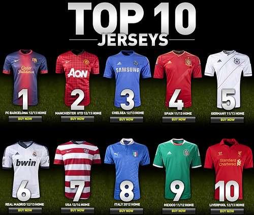 Las 10 playeras de fútbol